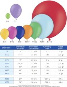 Ballonstørrelser